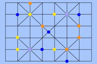 Grafika. Na niebieskim tle geometrycznie rozrysowana siatka kwadratów i prostokątów. Na stykach linii losowo rozmieszczone kolorowe kropki: pomarańczowe, żółte, granatowe i fioletowe.
